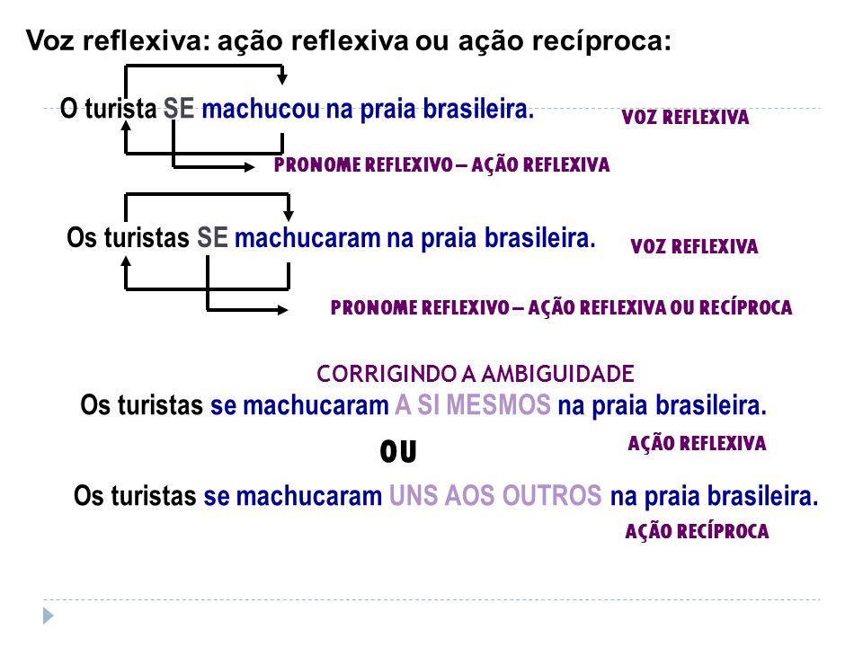 Voz reflexiva: ação reflexiva ou ação recíproca: O turista SE machucou na praia brasileira. PRONOME REFLEXIVO – AÇÃO REFLEXIVA VOZ REFLEXIVA Os turist