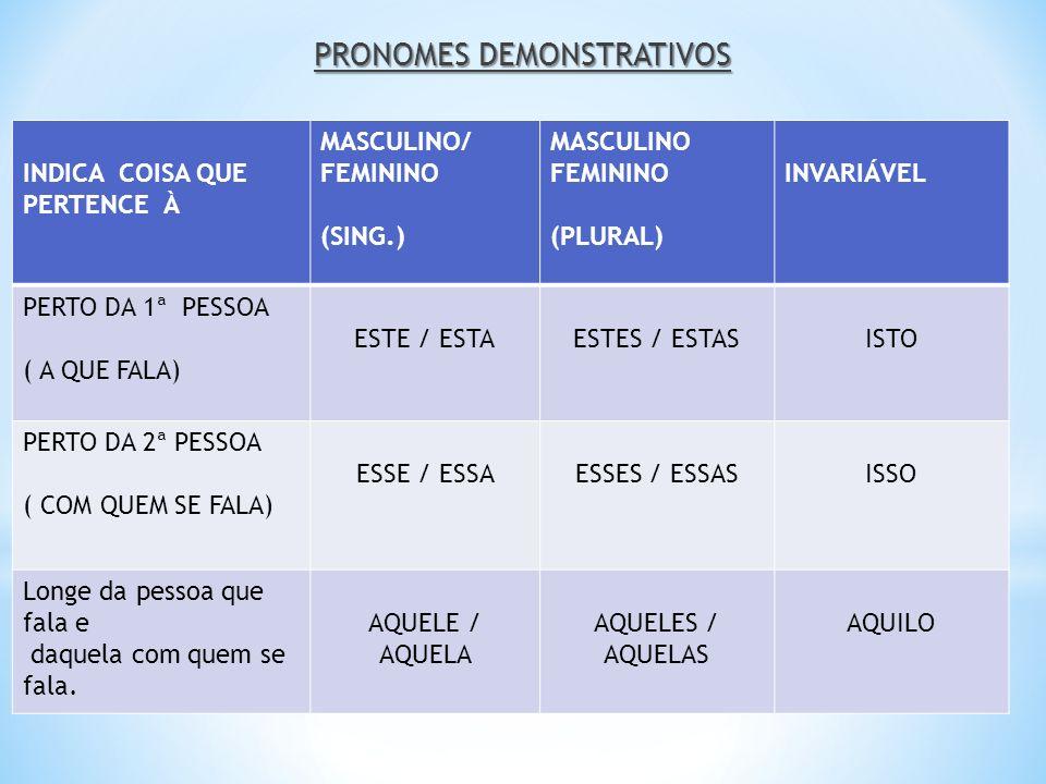 PRONOMES DEMONSTRATIVOS INDICA COISA QUE PERTENCE À MASCULINO/ FEMININO (SING.) MASCULINO FEMININO (PLURAL) INVARIÁVEL PERTO DA 1ª PESSOA ( A QUE FALA) ESTE / ESTAESTES / ESTASISTO PERTO DA 2ª PESSOA ( COM QUEM SE FALA) ESSE / ESSAESSES / ESSASISSO Longe da pessoa que fala e daquela com quem se fala.