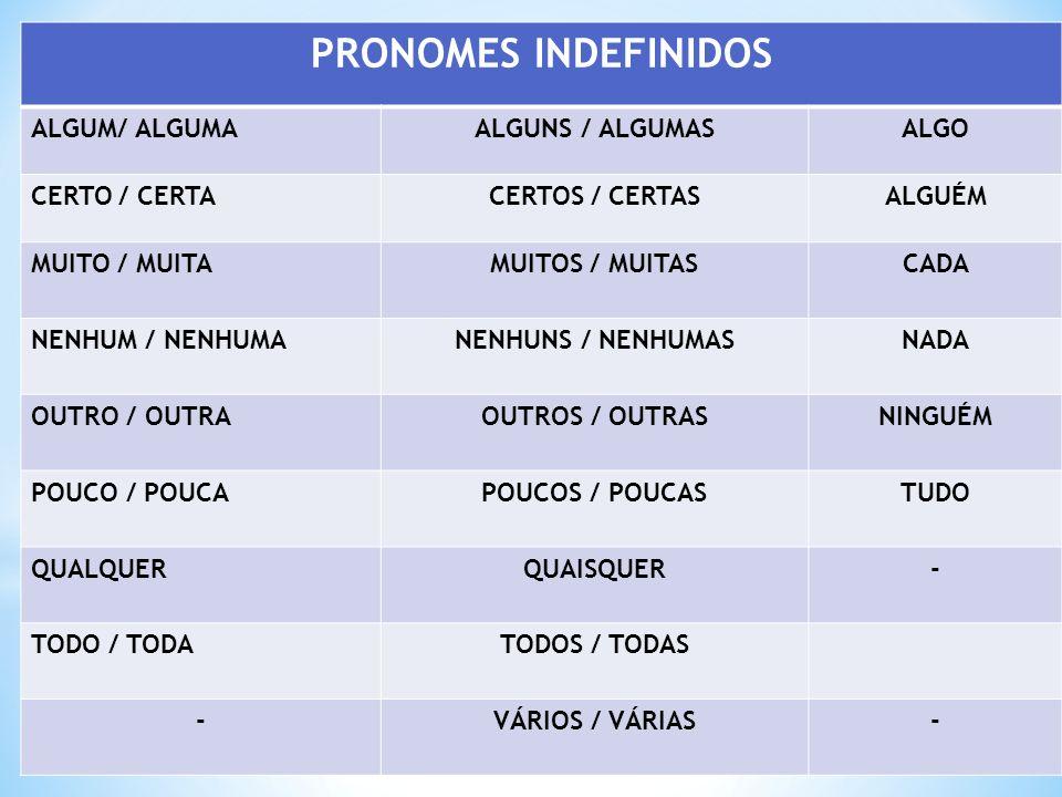 PRONOMES INDEFINIDOS ALGUM/ ALGUMAALGUNS / ALGUMASALGO CERTO / CERTACERTOS / CERTASALGUÉM MUITO / MUITAMUITOS / MUITASCADA NENHUM / NENHUMANENHUNS / NENHUMASNADA OUTRO / OUTRAOUTROS / OUTRASNINGUÉM POUCO / POUCAPOUCOS / POUCASTUDO QUALQUERQUAISQUER- TODO / TODATODOS / TODAS -VÁRIOS / VÁRIAS-