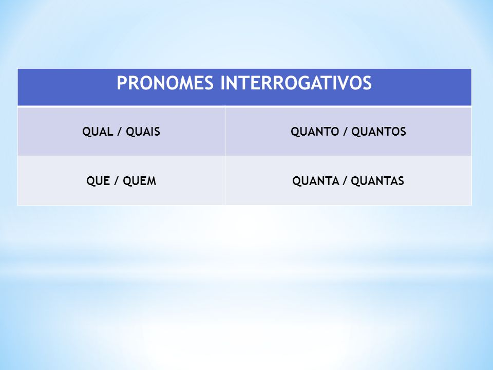 PRONOMES INTERROGATIVOS QUAL / QUAISQUANTO / QUANTOS QUE / QUEMQUANTA / QUANTAS