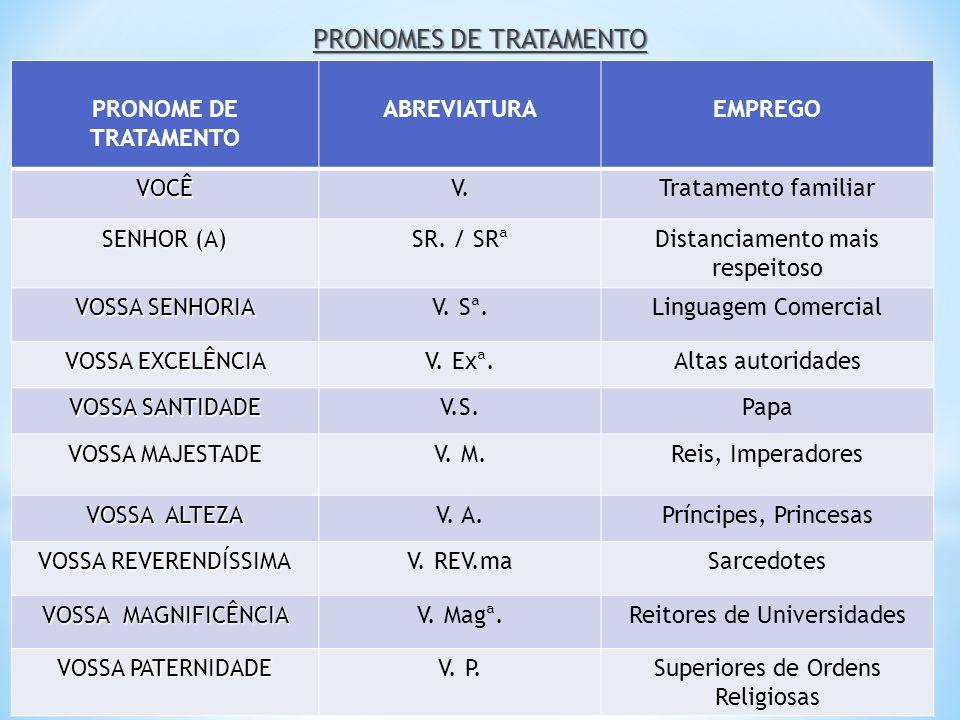 PRONOMES DE TRATAMENTO PRONOME DE TRATAMENTO ABREVIATURAEMPREGO VOCÊV.Tratamento familiar SENHOR (A) SR. / SRªDistanciamento mais respeitoso VOSSA SEN