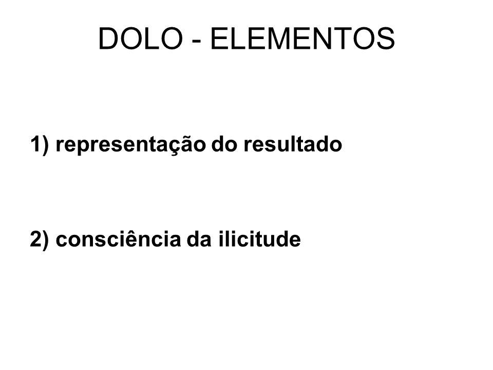 DOLO - ELEMENTOS 1) representação do resultado 2) consciência da ilicitude