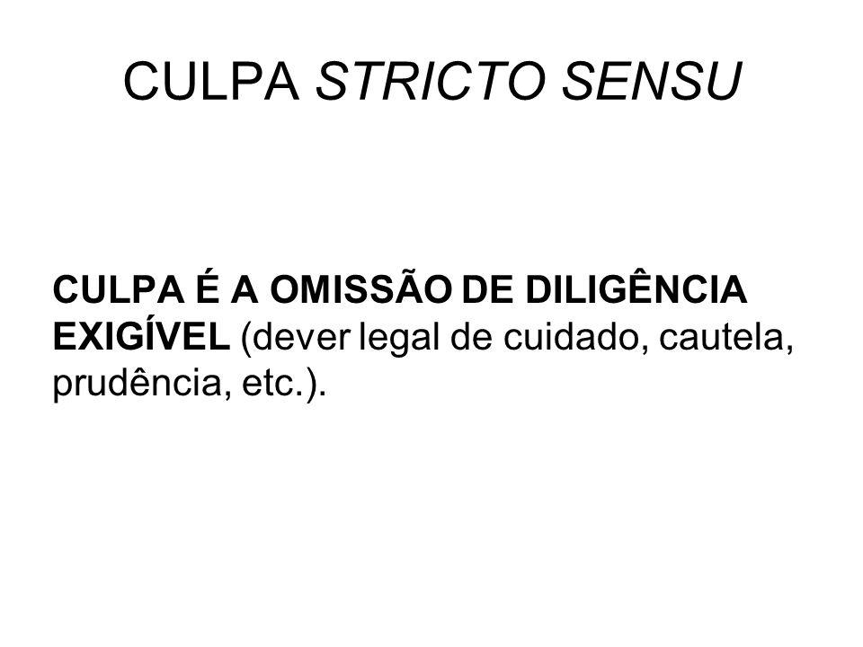 CULPA STRICTO SENSU DEVER DE CUIDADO OBJETIVO: praticar condutas de acordo com o ordenamento jurídico (Direito objetivo), a fim de impedir eventual lesão a direitos de outrem (Direito subjetivo).