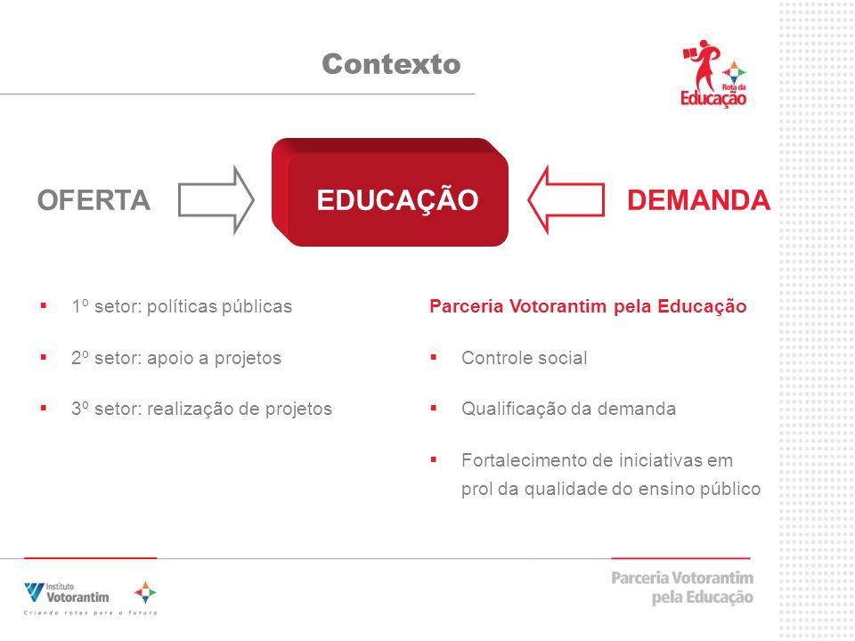 Objetivo geral Parceria Votorantim pela Educação Sensibilizar e mobilizar as comunidades onde o Grupo Votorantim atua para a melhoria da qualidade da educação básica oferecida nas escolas públicas, entendida como a garantia do direito de aprender a todas as crianças e adolescentes.