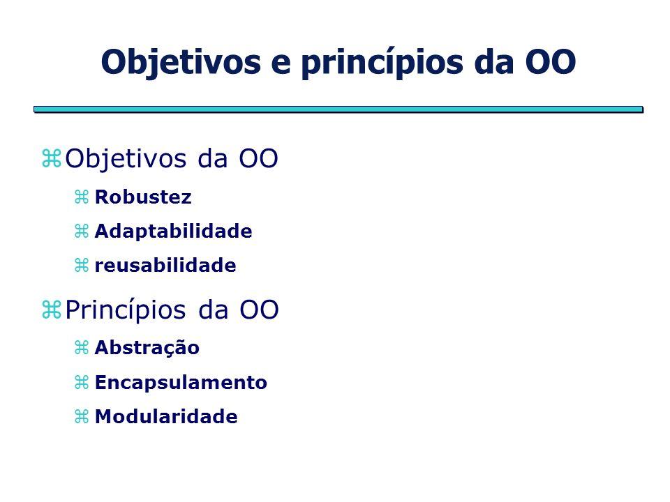 Objetivos e princípios da OO Objetivos da OO Robustez Adaptabilidade reusabilidade Princípios da OO Abstração Encapsulamento Modularidade