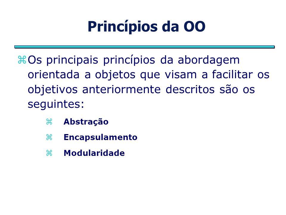 Princípios da OO Os principais princípios da abordagem orientada a objetos que visam a facilitar os objetivos anteriormente descritos são os seguintes
