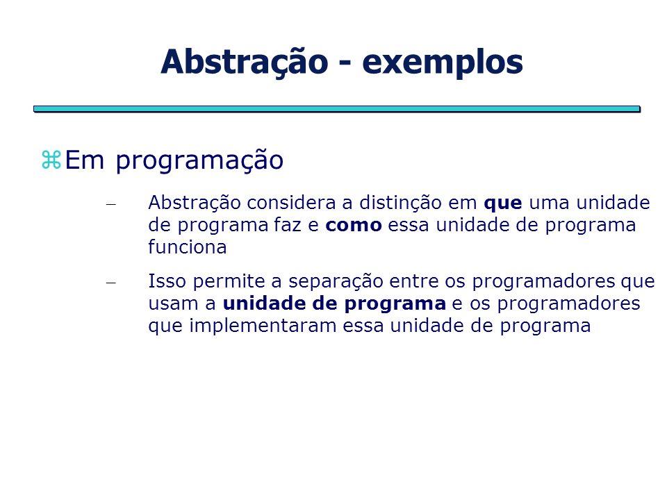 Abstração - exemplos Em programação – Abstração considera a distinção em que uma unidade de programa faz e como essa unidade de programa funciona – Is