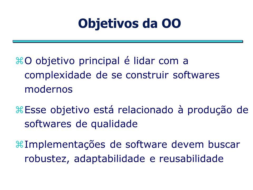 Objetivos da OO O objetivo principal é lidar com a complexidade de se construir softwares modernos Esse objetivo está relacionado à produção de softwa