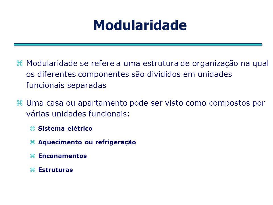 Modularidade Modularidade se refere a uma estrutura de organização na qual os diferentes componentes são divididos em unidades funcionais separadas Um