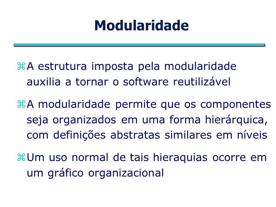 Modularidade A estrutura imposta pela modularidade auxilia a tornar o software reutilizável A modularidade permite que os componentes seja organizados