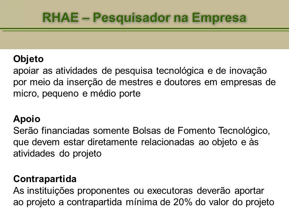 RHAE – Pesquisador na Empresa Objeto apoiar as atividades de pesquisa tecnológica e de inovação por meio da inserção de mestres e doutores em empresas