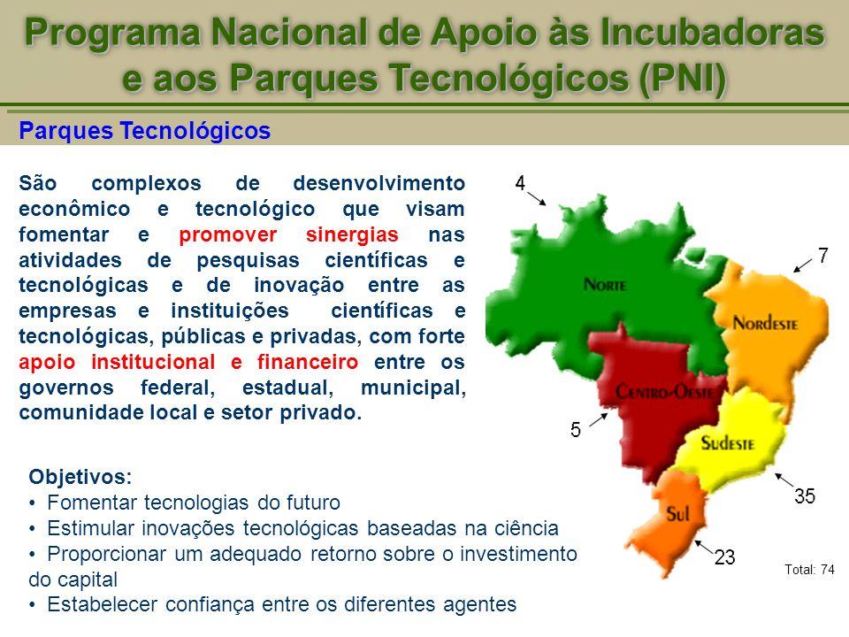 Parques Tecnológicos São complexos de desenvolvimento econômico e tecnológico que visam fomentar e promover sinergias nas atividades de pesquisas cien