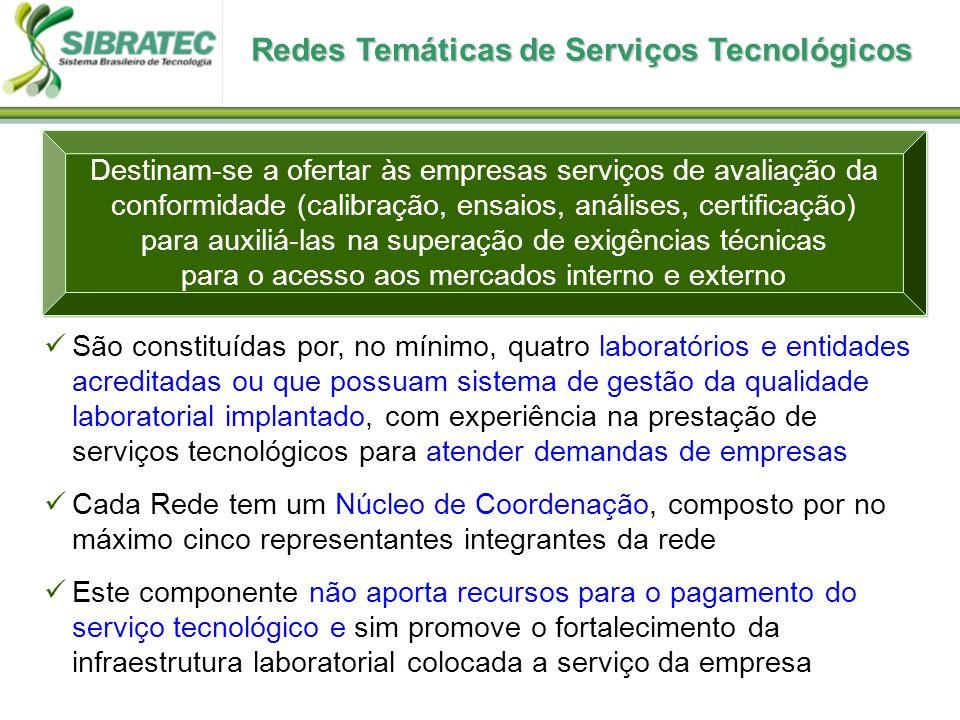 Redes Temáticas de Serviços Tecnológicos São constituídas por, no mínimo, quatro laboratórios e entidades acreditadas ou que possuam sistema de gestão