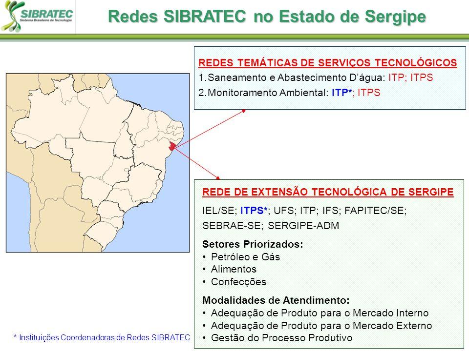 Redes SIBRATEC no Estado de Sergipe REDES TEMÁTICAS DE SERVIÇOS TECNOLÓGICOS 1.Saneamento e Abastecimento Dágua: ITP; ITPS 2.Monitoramento Ambiental: