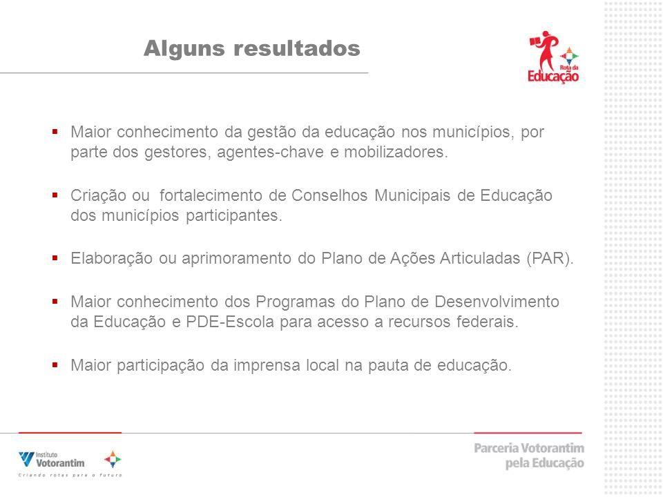 Alguns resultados Maior conhecimento da gestão da educação nos municípios, por parte dos gestores, agentes-chave e mobilizadores. Criação ou fortaleci