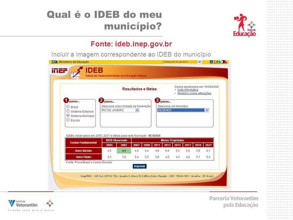 Qual é o IDEB do meu município? Fonte: ideb.inep.gov.br Incluir a imagem correspondente ao IDEB do município
