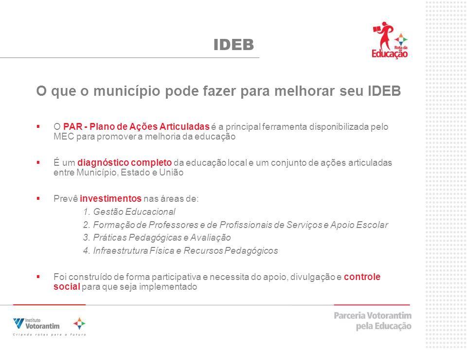 O que o município pode fazer para melhorar seu IDEB IDEB O PAR - Plano de Ações Articuladas é a principal ferramenta disponibilizada pelo MEC para pro