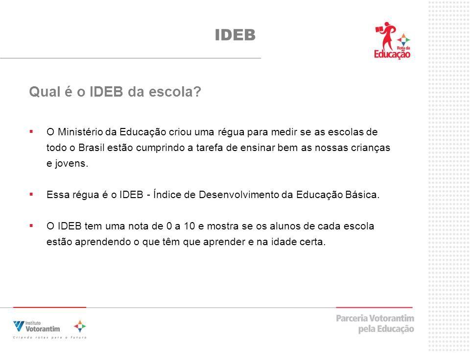 Qual é o IDEB da escola.