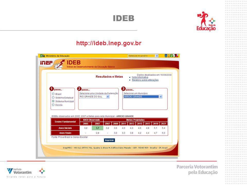 http://ideb.inep.gov.br IDEB