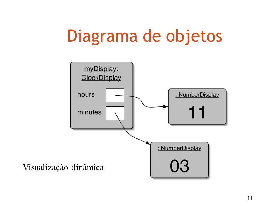 11 Diagrama de objetos Visualização dinâmica