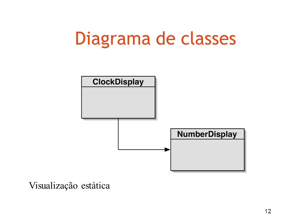 12 Diagrama de classes Visualização estática