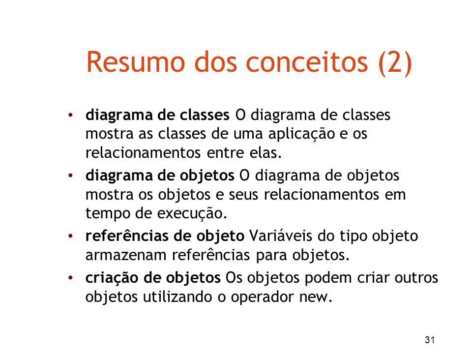 31 Resumo dos conceitos (2) diagrama de classes O diagrama de classes mostra as classes de uma aplicação e os relacionamentos entre elas. diagrama de