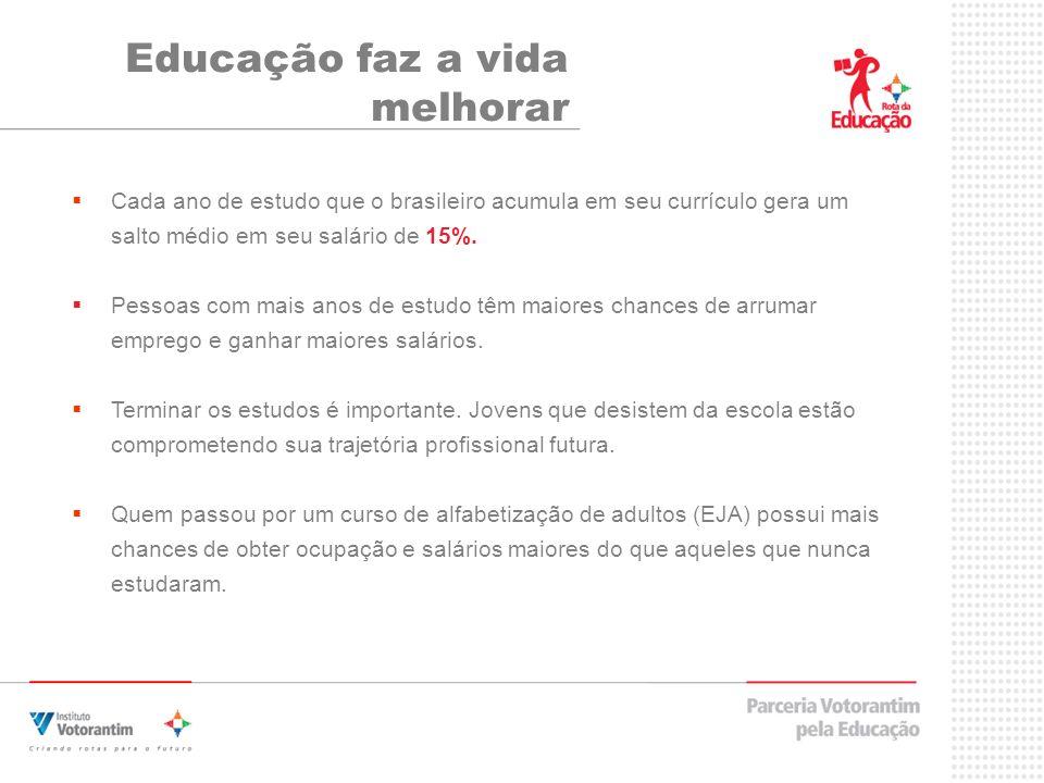 Educação faz a vida melhorar Cada ano de estudo que o brasileiro acumula em seu currículo gera um salto médio em seu salário de 15%.