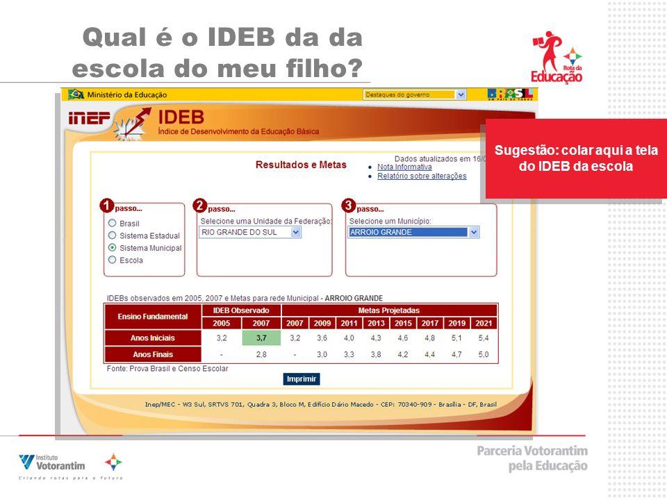 Qual é o IDEB da da escola do meu filho Sugestão: colar aqui a tela do IDEB da escola