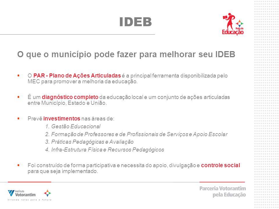 O que o município pode fazer para melhorar seu IDEB IDEB O PAR - Plano de Ações Articuladas é a principal ferramenta disponibilizada pelo MEC para promover a melhoria da educação.