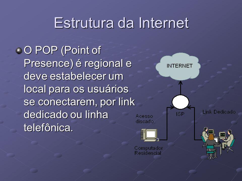 Estrutura da Internet O POP (Point of Presence) é regional e deve estabelecer um local para os usuários se conectarem, por link dedicado ou linha tele