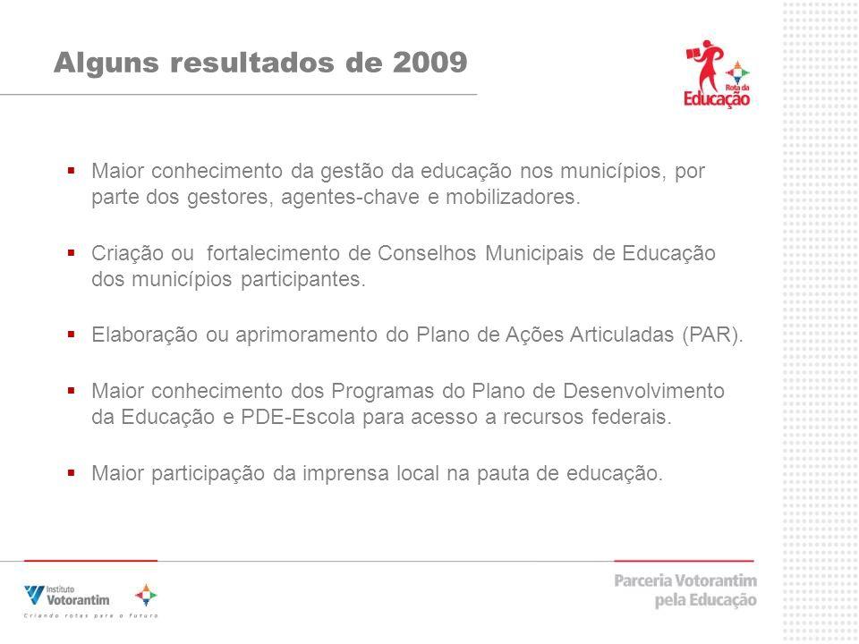 Alguns resultados de 2009 Maior conhecimento da gestão da educação nos municípios, por parte dos gestores, agentes-chave e mobilizadores. Criação ou f