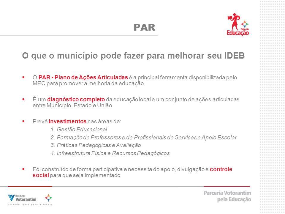 O que o município pode fazer para melhorar seu IDEB PAR O PAR - Plano de Ações Articuladas é a principal ferramenta disponibilizada pelo MEC para prom