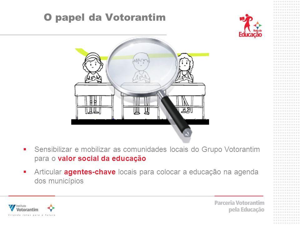 O papel da Votorantim Sensibilizar e mobilizar as comunidades locais do Grupo Votorantim para o valor social da educação Articular agentes-chave locais para colocar a educação na agenda dos municípios