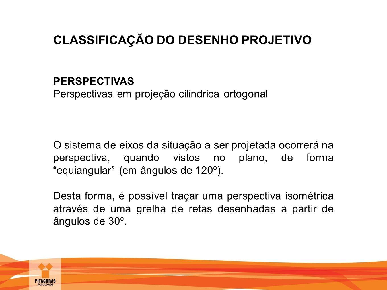 CLASSIFICAÇÃO DO DESENHO PROJETIVO PERSPECTIVAS Perspectivas em projeção cilíndrica ortogonal O sistema de eixos da situação a ser projetada ocorrerá