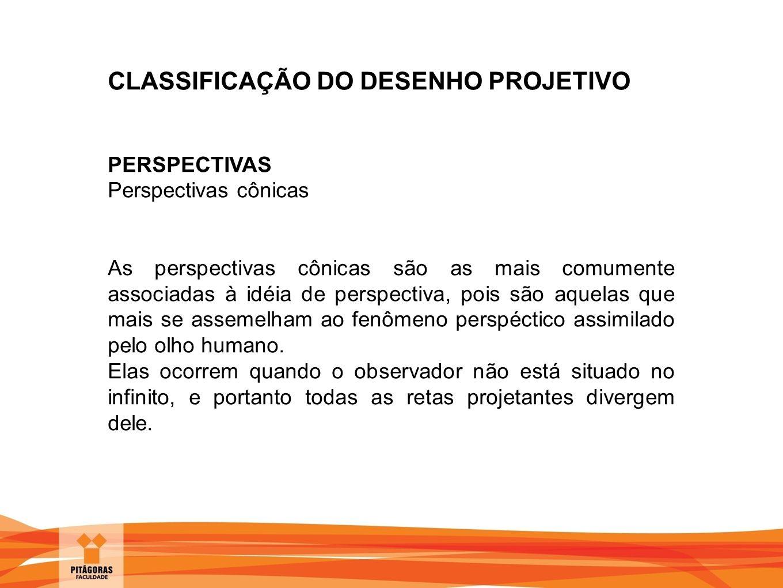 CLASSIFICAÇÃO DO DESENHO PROJETIVO PERSPECTIVAS Perspectivas cônicas As perspectivas cônicas são as mais comumente associadas à idéia de perspectiva,