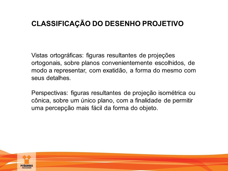 CLASSIFICAÇÃO DO DESENHO PROJETIVO Vistas ortográficas: figuras resultantes de projeções ortogonais, sobre planos convenientemente escolhidos, de modo