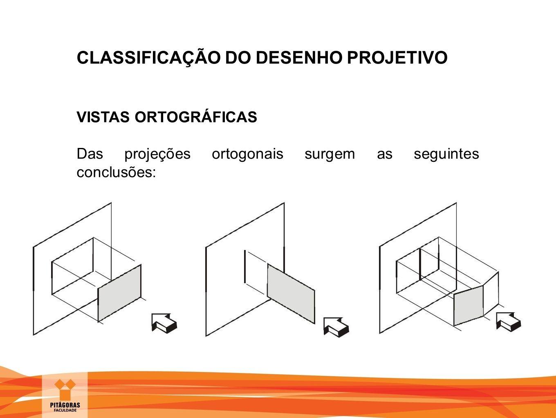 CLASSIFICAÇÃO DO DESENHO PROJETIVO PERSPECTIVAS A Geometria Descritiva define a perspectiva como um tipo especial de projeção, na qual são possíveis de se medir três eixos dimensionais em um espaço bi-dimensional.
