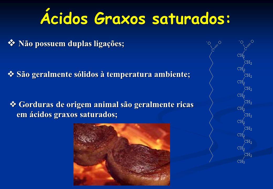 Ácidos Graxos insaturados Possuem uma ou mais duplas ligações e são mono ou poliinsaturados; São geralmente líquidos à temperatura ambiente; Os óleos de origem vegetal são ricos em AG insaturados;