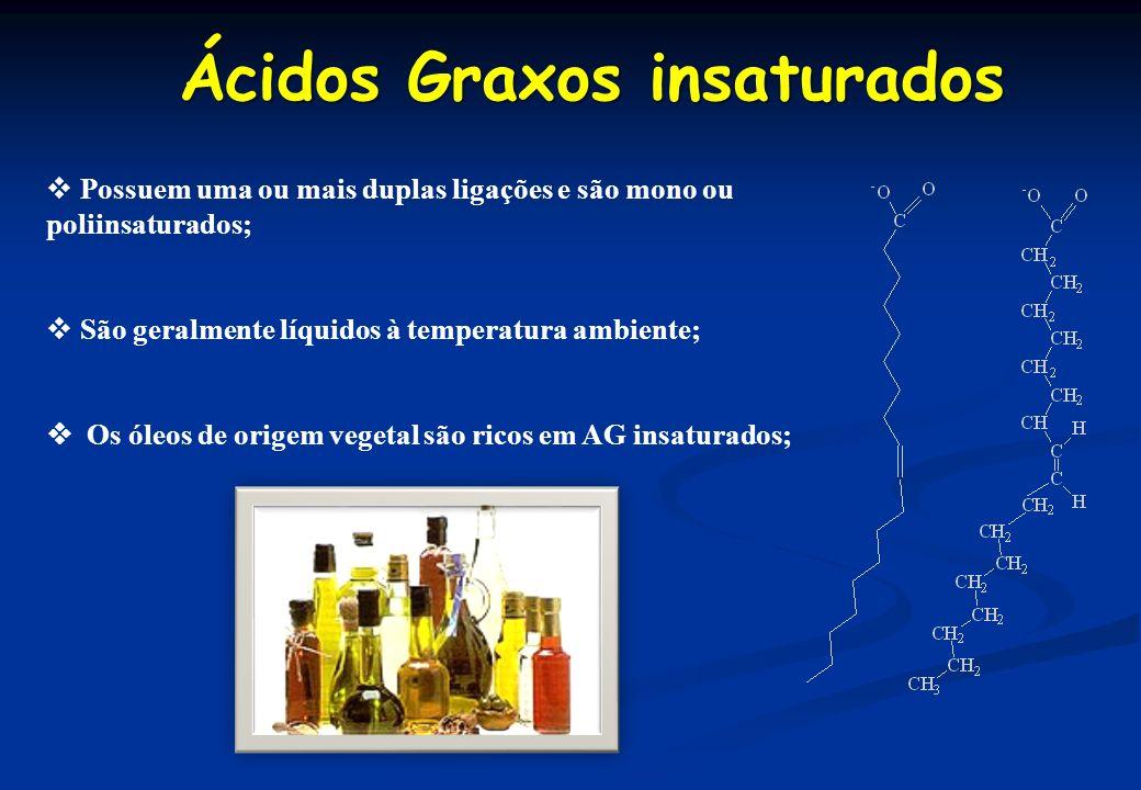Ácidos Graxos insaturados Possuem uma ou mais duplas ligações e são mono ou poliinsaturados; São geralmente líquidos à temperatura ambiente; Os óleos