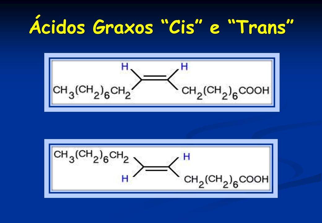 III - CERAS Ceras = Álcool de cadeia longa + ácidos graxos de cadeia longa