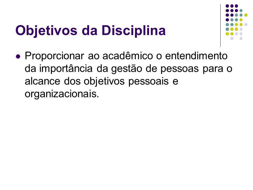 Objetivos da Disciplina Proporcionar ao acadêmico o entendimento da importância da gestão de pessoas para o alcance dos objetivos pessoais e organizac
