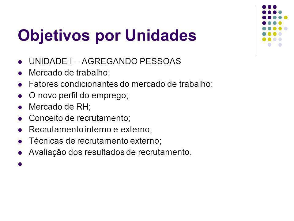 Objetivos por Unidades UNIDADE I – AGREGANDO PESSOAS Mercado de trabalho; Fatores condicionantes do mercado de trabalho; O novo perfil do emprego; Mer