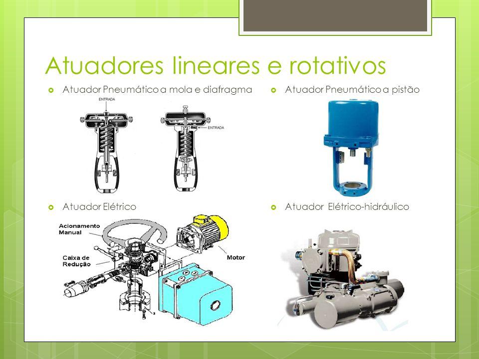 Atuadores lineares e rotativos Atuador Pneumático a mola e diafragma Atuador Elétrico Atuador Pneumático a pistão Atuador Elétrico-hidráulico