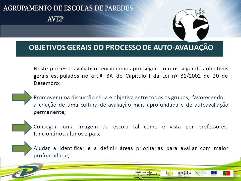 OBJETIVOS GERAIS DO PROCESSO DE AUTO-AVALIAÇÃO Neste processo avaliativo tencionamos prosseguir com os seguintes objetivos gerais estipulados no art.º