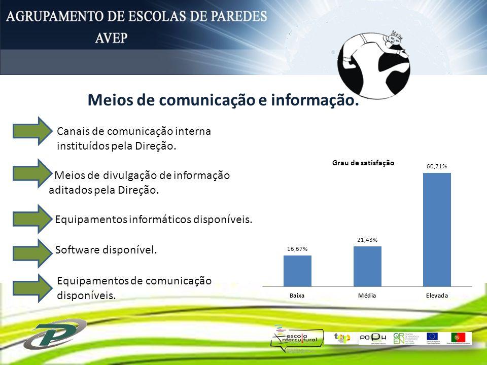 Meios de comunicação e informação. Canais de comunicação interna instituídos pela Direção. Meios de divulgação de informação aditados pela Direção. Eq