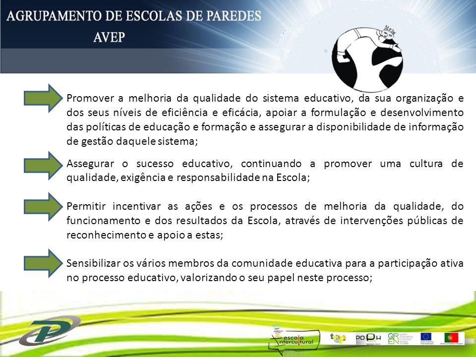 Promover a melhoria da qualidade do sistema educativo, da sua organização e dos seus níveis de eficiência e eficácia, apoiar a formulação e desenvolvi