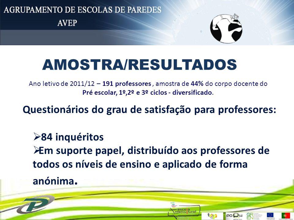 Questionários do grau de satisfação para professores: 84 inquéritos Em suporte papel, distribuído aos professores de todos os níveis de ensino e aplic