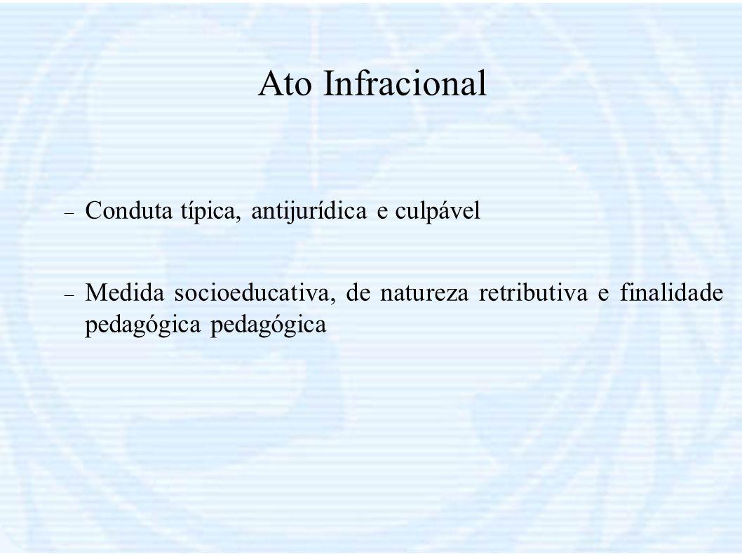 Ato Infracional Conduta típica, antijurídica e culpável Medida socioeducativa, de natureza retributiva e finalidade pedagógica pedagógica