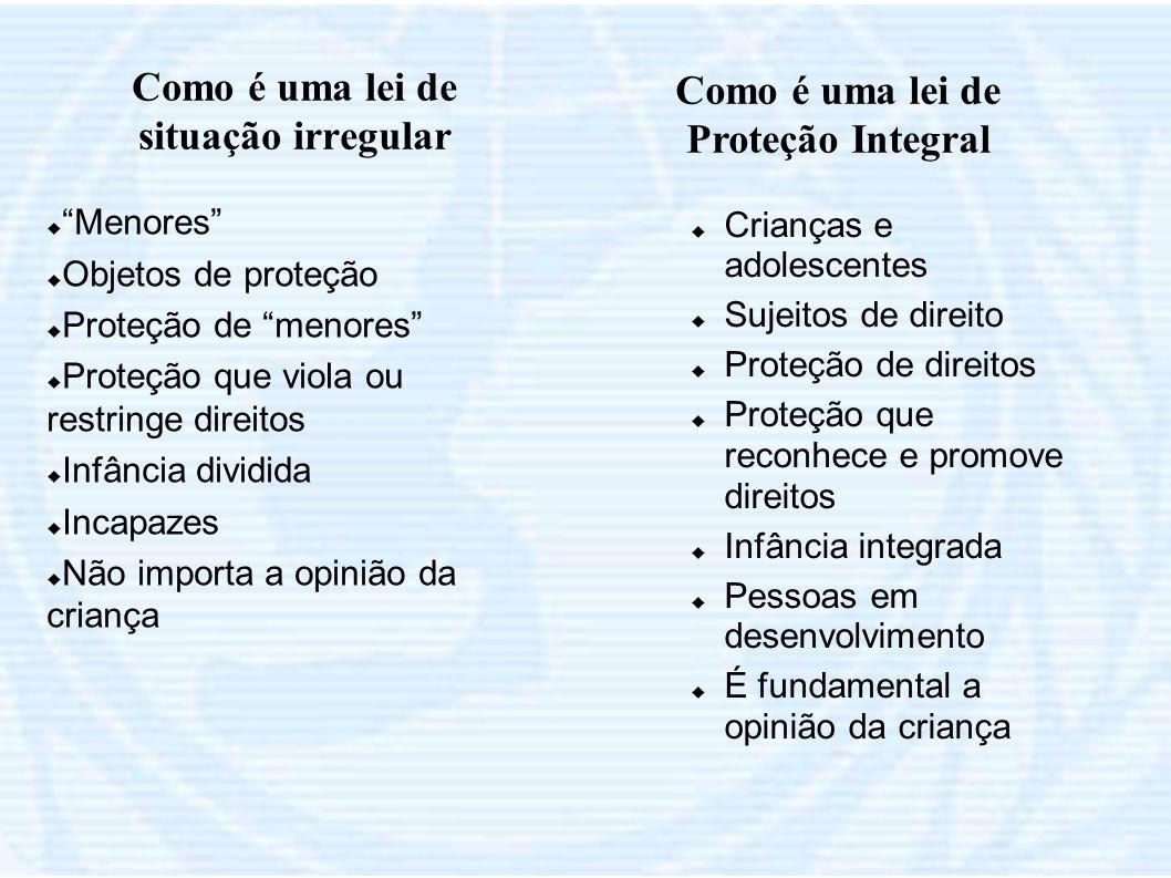 Como é uma lei de situação irregular Como é uma lei de Proteção Integral Menores Objetos de proteção Proteção de menores Proteção que viola ou restrin