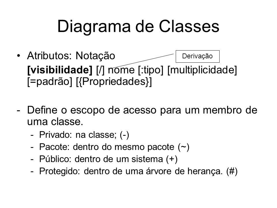 Diagrama de Classes Atributos: Notação [visibilidade] [/] nome [:tipo] [multiplicidade] [=padrão] [{Propriedades}] -Define o escopo de acesso para um